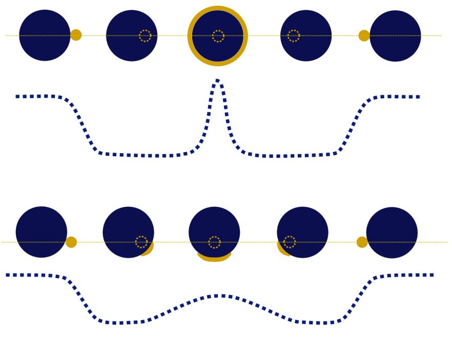 occultation_triton_schema2.png